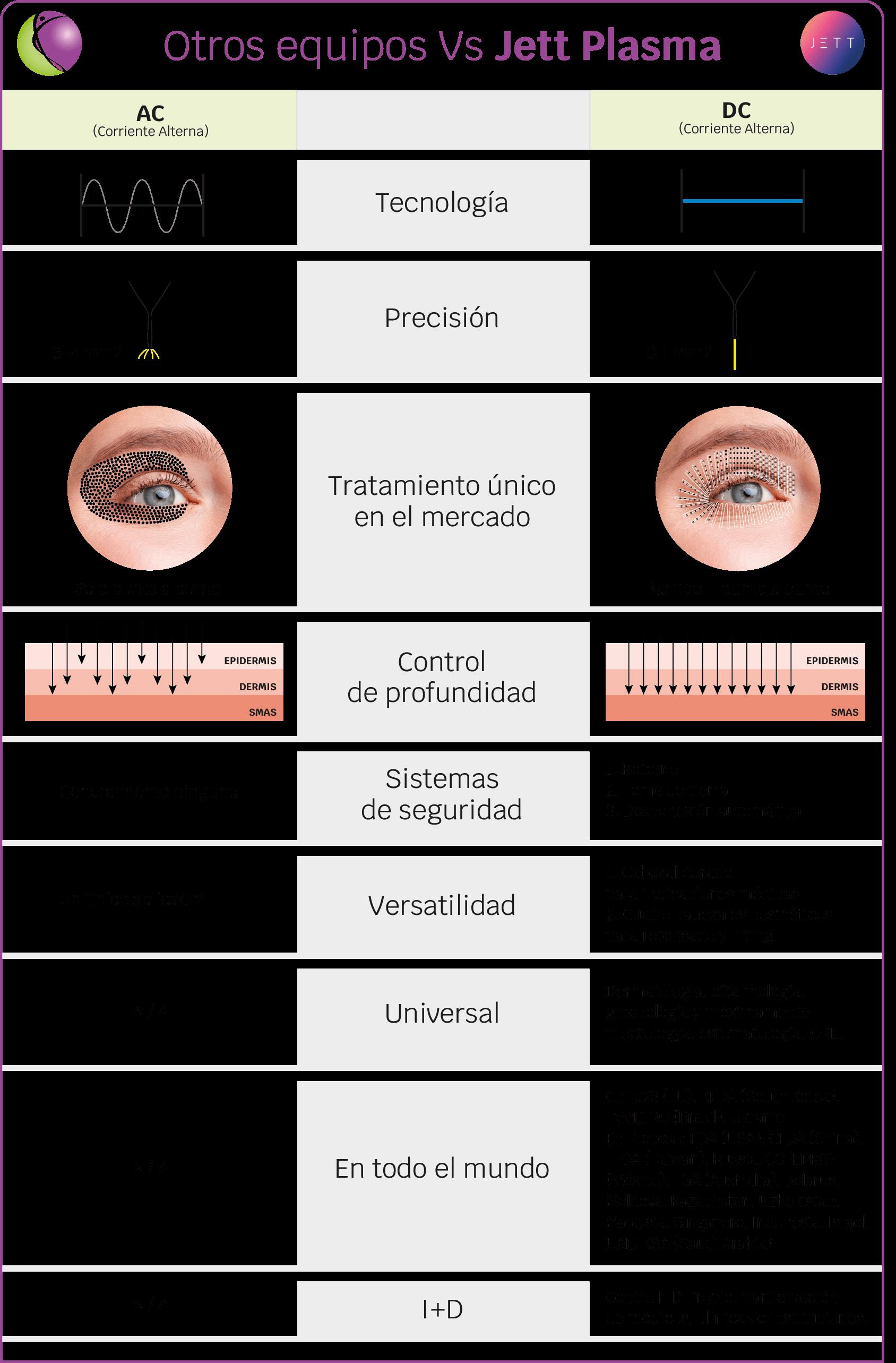 jettplasma